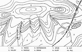 how to read topographic maps topographic map reading