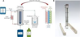 selective solvent evaporation from binary mixtures of water and