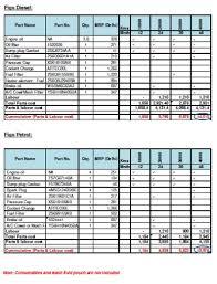 ford truck maintenance schedule ford figo figo aspire service schedule and maintenance costs in india