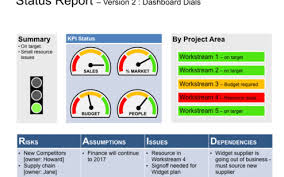 Excel Speedometer Template Status Report Get Your Message Across On 1 Page