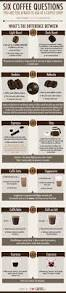 best 25 different types of coffee ideas on pinterest coffee