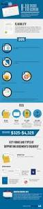9 best infographics immigration images on pinterest infographics