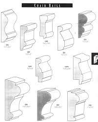 home decor chair rail styles