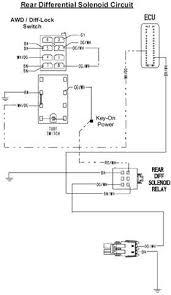 polaris ranger wiring diagram wiring diagram and schematic