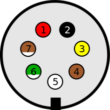 iso standards for trailer connectors wikipedia