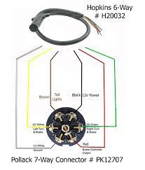 trailer ke wiring diagrams furthermore 7 way round trailer on 5