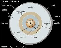 Temperature Of The Interior Of The Sun Moon The Lunar Interior Earth U0027s Satellite Britannica Com