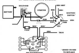 gm hei coil wiring diagram wiring diagram