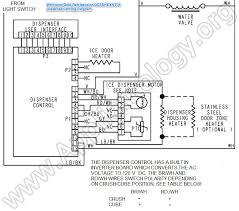whirlpool refrigerator wiring diagram wiring diagram and