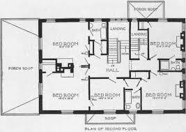 examples of residence plumbing