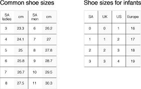 shoe size chart india vs uk shoe city shoe guide