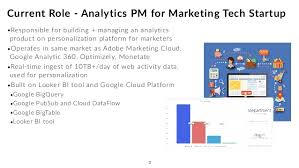 I Became A Cloud Meme - analytics bigquery looker and how i became an internet meme for 48