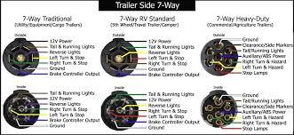 4 way round trailer wiring diagram 7 pin plug simple carlplant