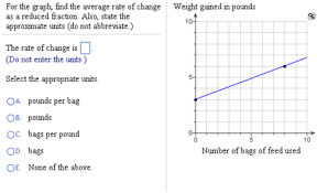 How To Find The Rate Of Change In A Table Solved For The Graph Find The Average Rate Of Change As
