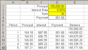 Loan Amortization Calculator Excel Template Amortization Table Daily Dose Of Excel