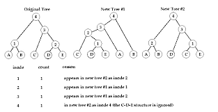 clustering calculator