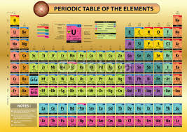 periodic table poster large periodic table of elements with element name element symbols
