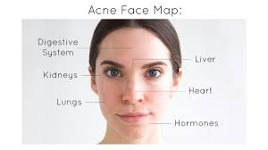 Face Acne Map Beautyside Hashtag On Twitter