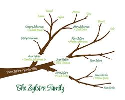 family tree from grandparents to grandchildren one