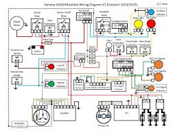 wiring harness color code car stereo zen diagram audio wire codes