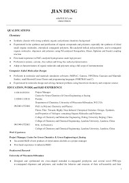 homework undone java developer ajax resume custom essay writing