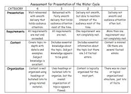 lesson plan 2 the water cycle