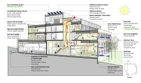 Tertiary Hospital Floor Plan by Washington State University The Spark Academic Innovation Hub U2013 Zgf