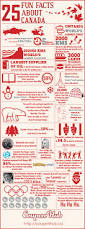 what is canadian thanksgiving about 25 awesome facts about canada travel infographics pinterest