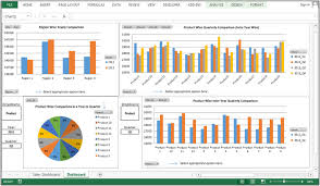 Free Excel Sales Dashboard Templates Sales Performance Dashboard Comparison By Yearly Quarter Wise