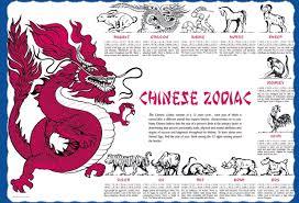 zodiac placemat sanfacon 12038 zodiac placemats 1000 pack