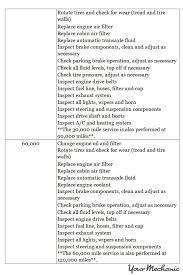 hyundai veloster maintenance schedule understanding hyundai service required lights yourmechanic advice