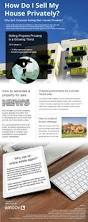 how do i sell my house privately infographic