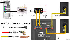 wiring diagram for a surround sound system readingrat net fine