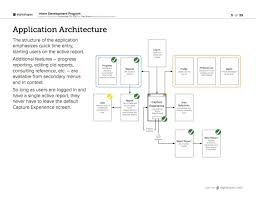 architecture app for architecture design home design awesome