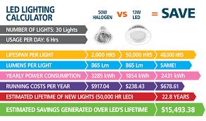led light energy calculator energy efficiency