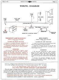 mercury outboard wiring diagrams u2014 wiring diagram for 1931 ford model a u2013 the wiring diagram