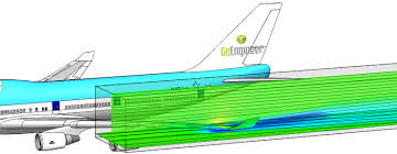 Air Force One Diagram Air Force One And Flow Simulation Goengineer