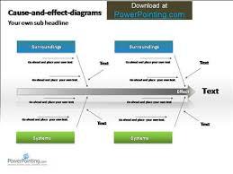 fishbone diagram authorstream