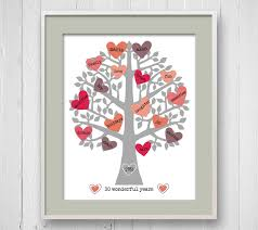 anniversary gifts for parents wedding anniversary gifts gifts for parents on wedding anniversary