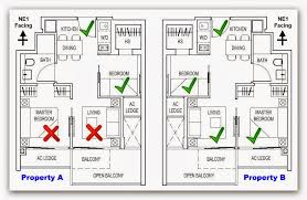 Feng Shui Office Layout - Feng shui bedroom furniture layout