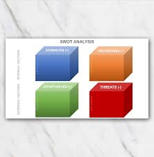 swot analysis template in powerpoint for free 3d