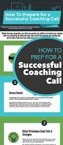 best 25 life coaching tools ideas on pinterest life coach jobs