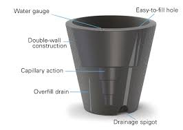 self watering containers four star greenhouse