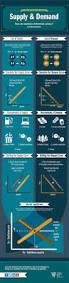 best 20 concept of economics ideas on pinterest micro economics