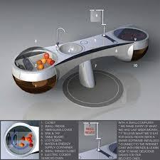 kitchen design futuristic kitchen appliances technology future