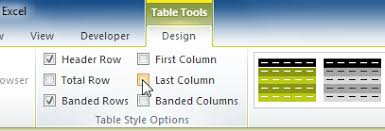 Change Table Style Excel 2010 Formatting Tables Page