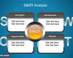 free swot powerpoint template free powerpoint