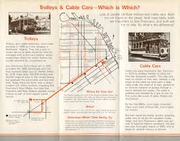 San Francisco Streetcar Map How Do San Francisco Cable Cars Work Think You Know Maybe Not