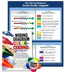 electrical wire color code electrical wire color code chart pdf