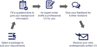 cv writting cv writing service
